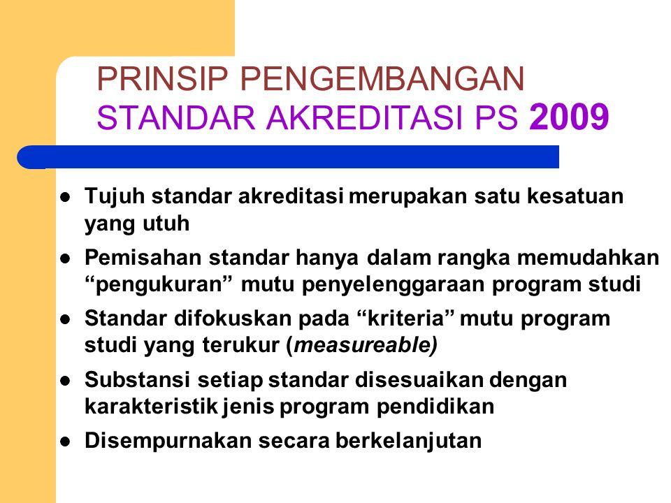 PRINSIP PENGEMBANGAN STANDAR AKREDITASI PS 2009