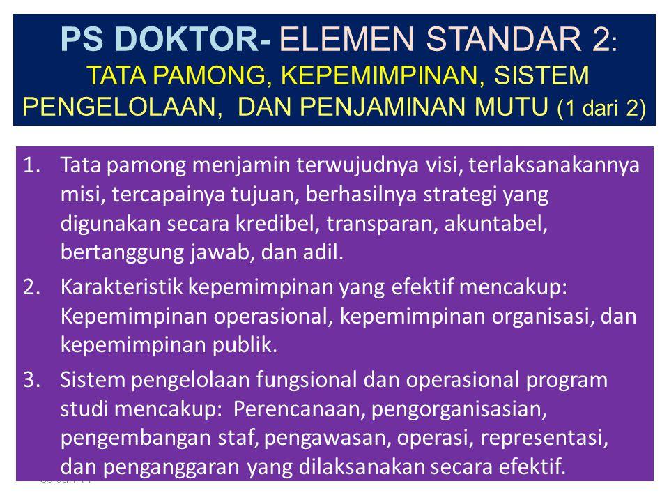 PS DOKTOR- ELEMEN STANDAR 2: TATA PAMONG, KEPEMIMPINAN, SISTEM PENGELOLAAN, DAN PENJAMINAN MUTU (1 dari 2)