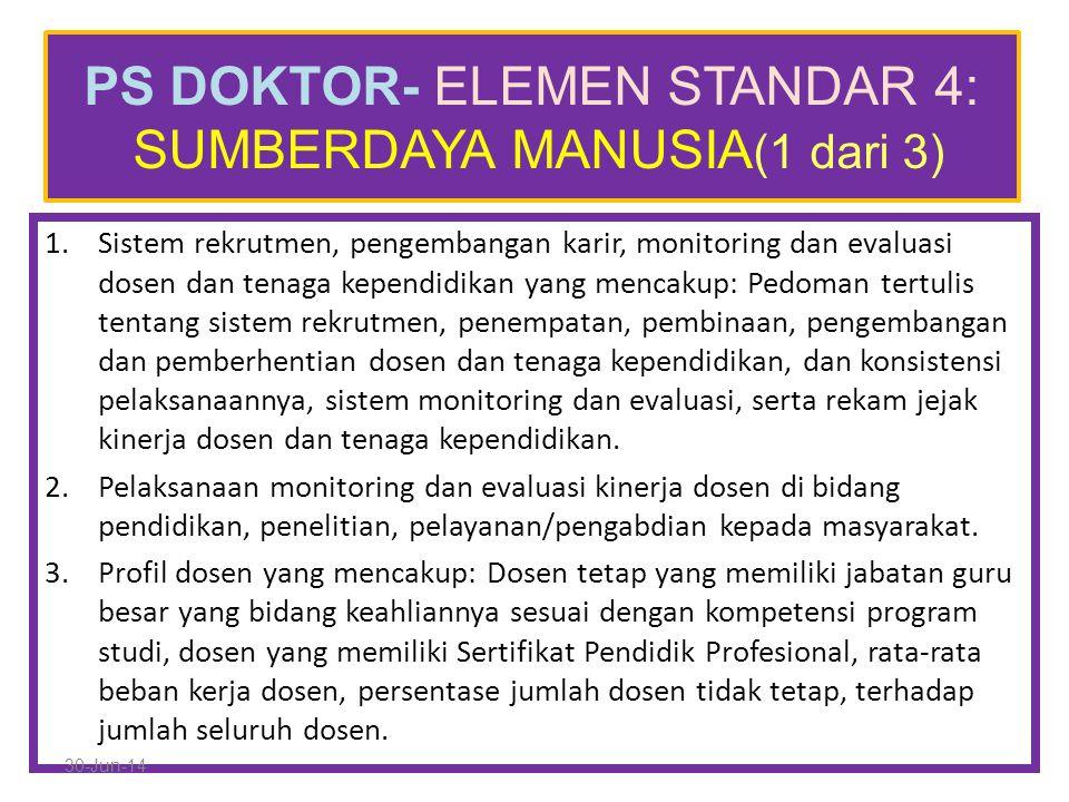 PS DOKTOR- ELEMEN STANDAR 4: SUMBERDAYA MANUSIA(1 dari 3)