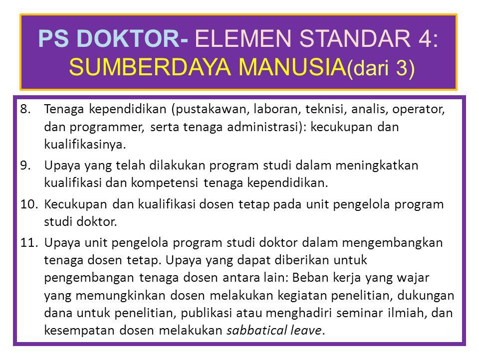 PS DOKTOR- ELEMEN STANDAR 4: SUMBERDAYA MANUSIA(dari 3)