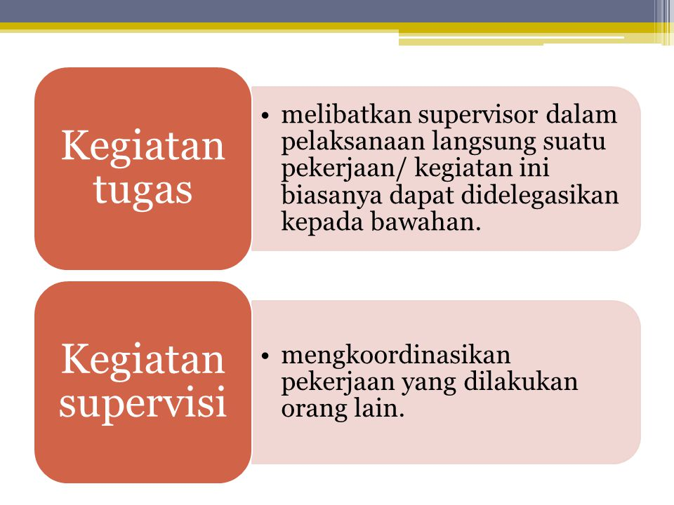 Kegiatan tugas melibatkan supervisor dalam pelaksanaan langsung suatu pekerjaan/ kegiatan ini biasanya dapat didelegasikan kepada bawahan.