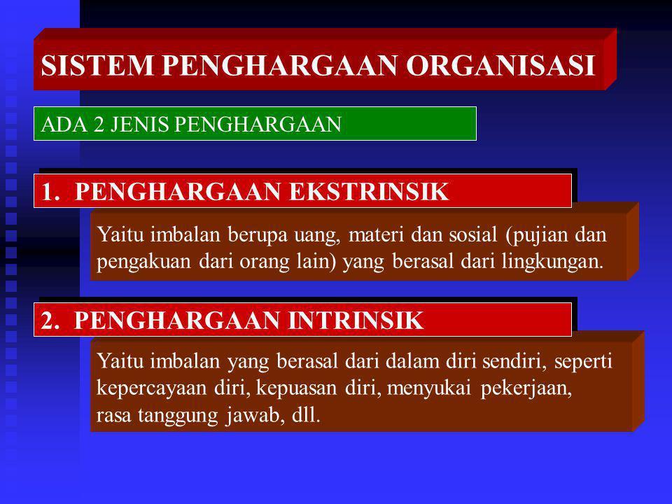 SISTEM PENGHARGAAN ORGANISASI