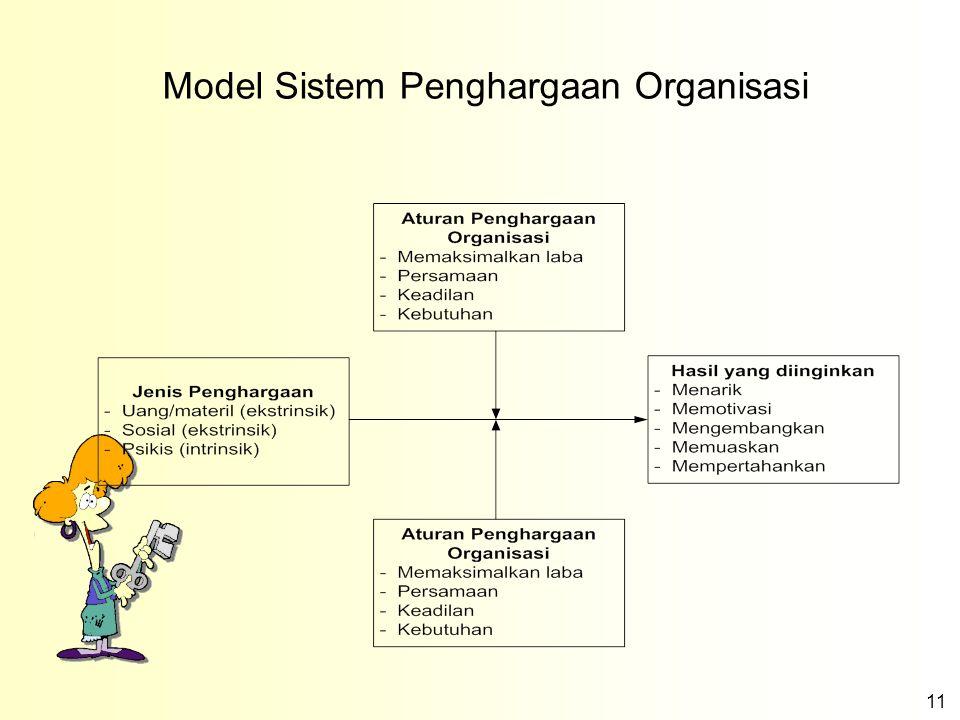 Model Sistem Penghargaan Organisasi
