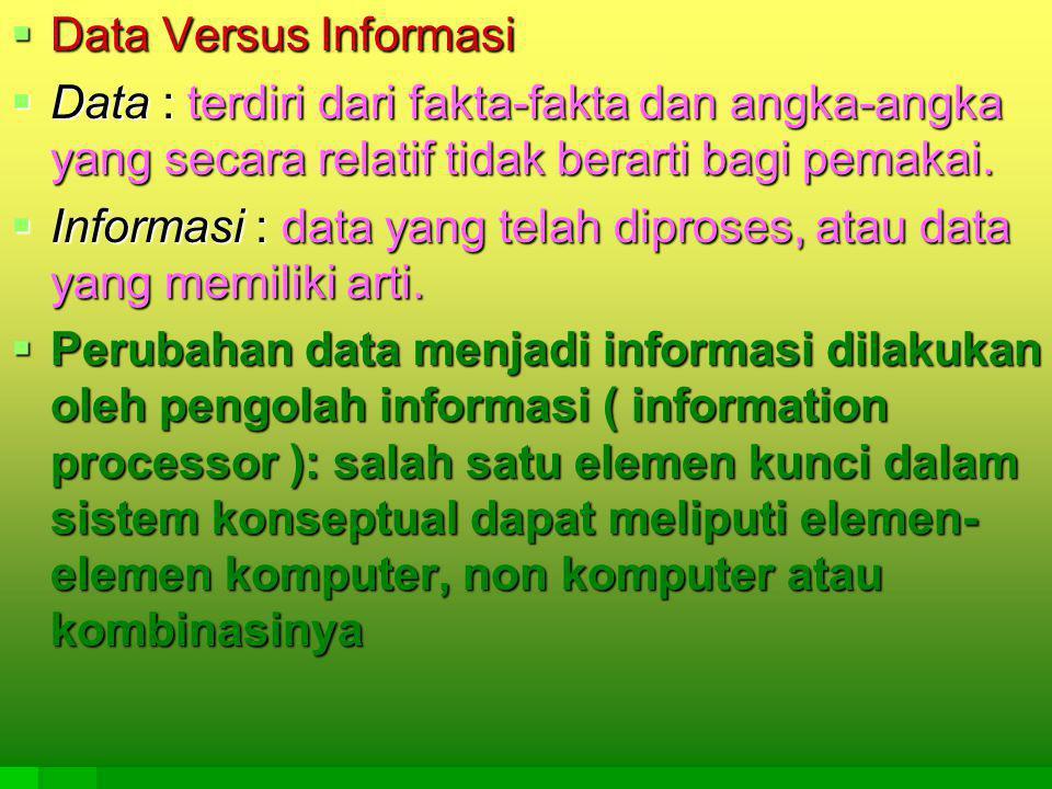 Data Versus Informasi Data : terdiri dari fakta-fakta dan angka-angka yang secara relatif tidak berarti bagi pemakai.
