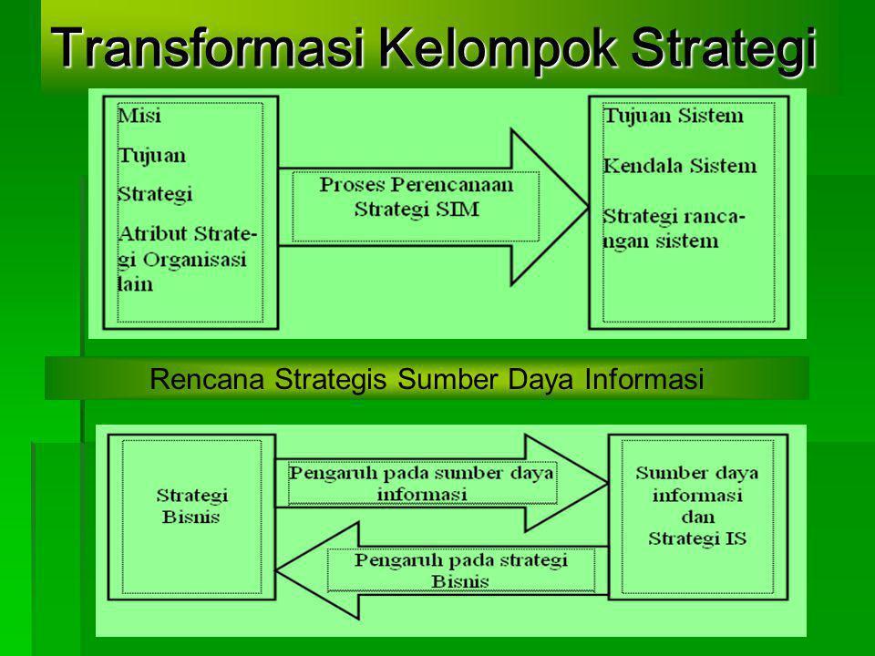 Transformasi Kelompok Strategi