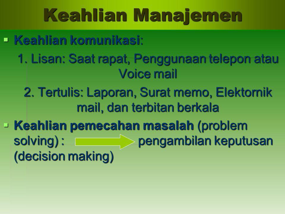 1. Lisan: Saat rapat, Penggunaan telepon atau Voice mail