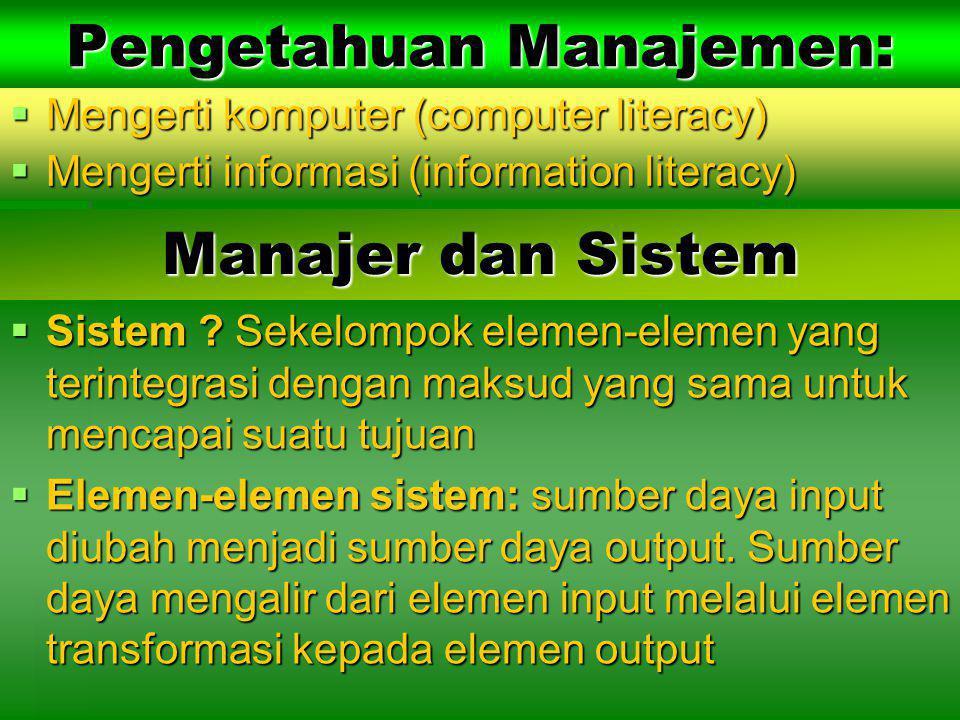 Pengetahuan Manajemen: