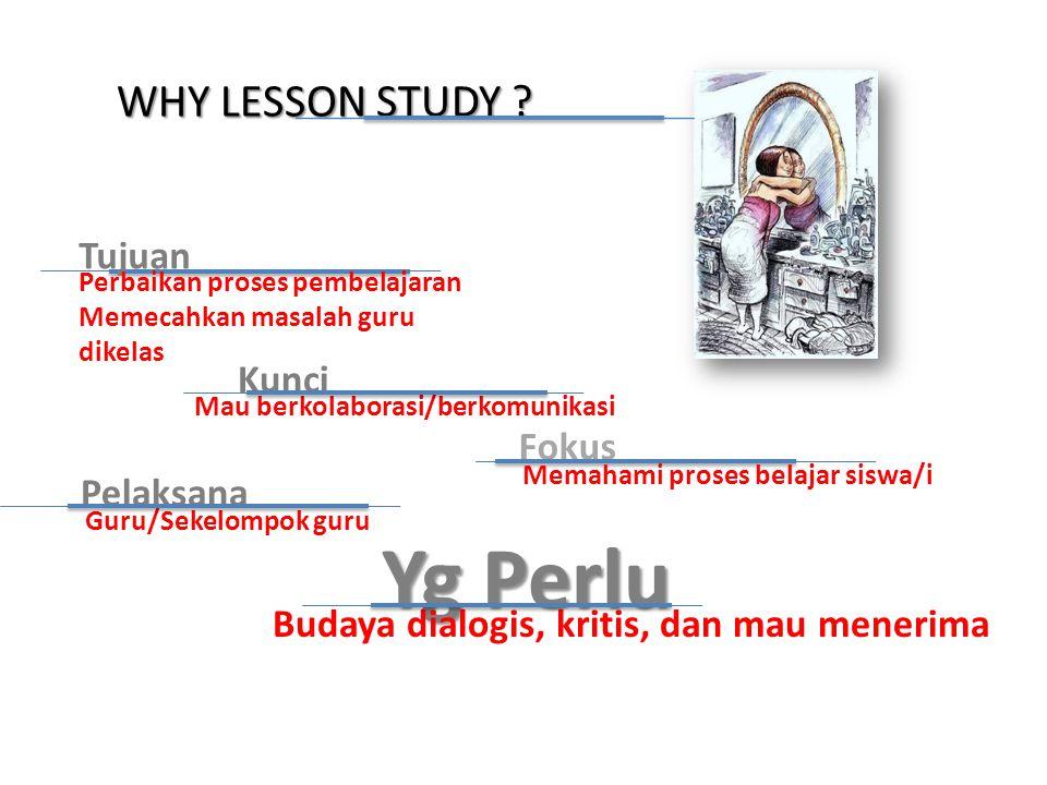Yg Perlu WHY LESSON STUDY Tujuan Kunci Fokus Pelaksana