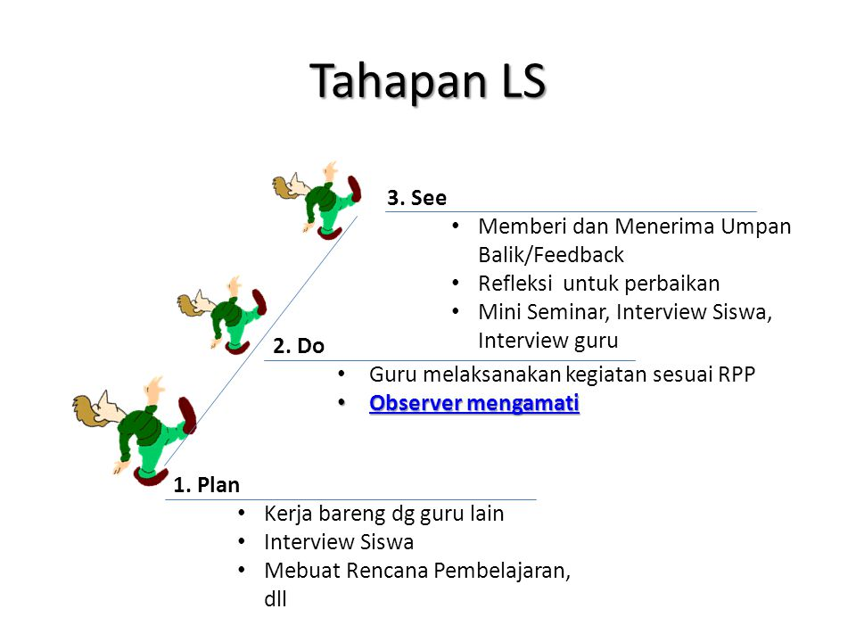 Tahapan LS 3. See Memberi dan Menerima Umpan Balik/Feedback