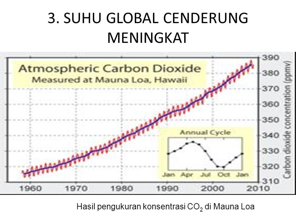 3. SUHU GLOBAL CENDERUNG MENINGKAT