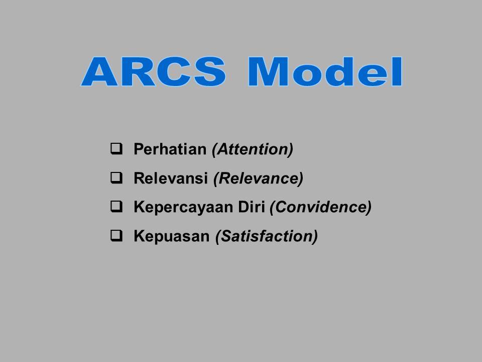 ARCS Model q Perhatian (Attention) q Relevansi (Relevance)