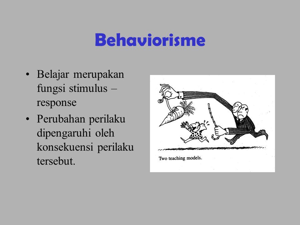 Behaviorisme Belajar merupakan fungsi stimulus – response