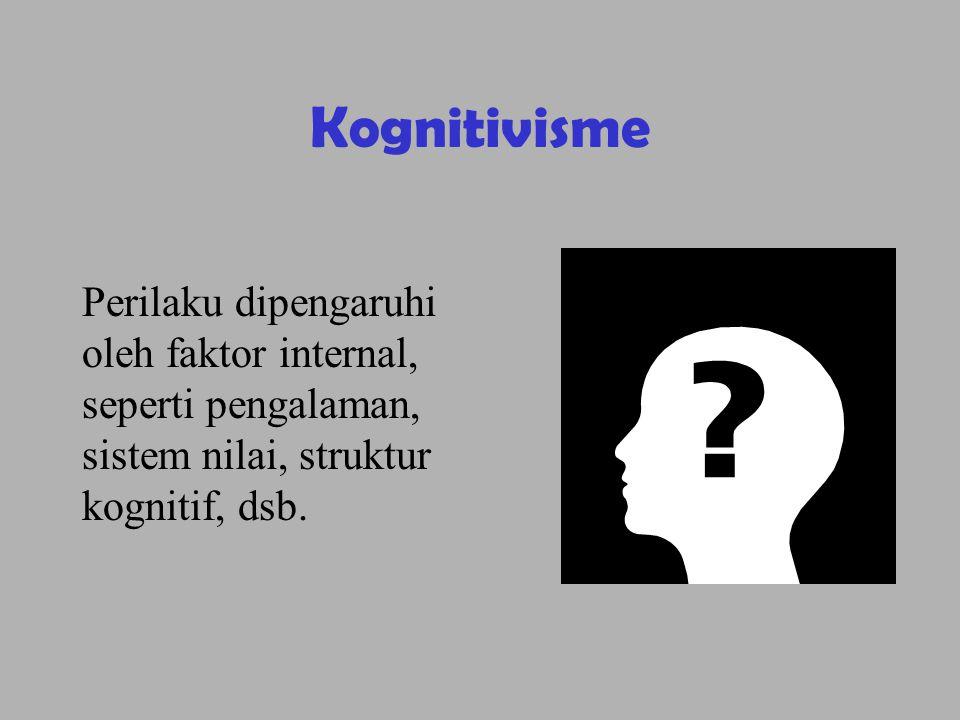 Kognitivisme Perilaku dipengaruhi oleh faktor internal, seperti pengalaman, sistem nilai, struktur kognitif, dsb.
