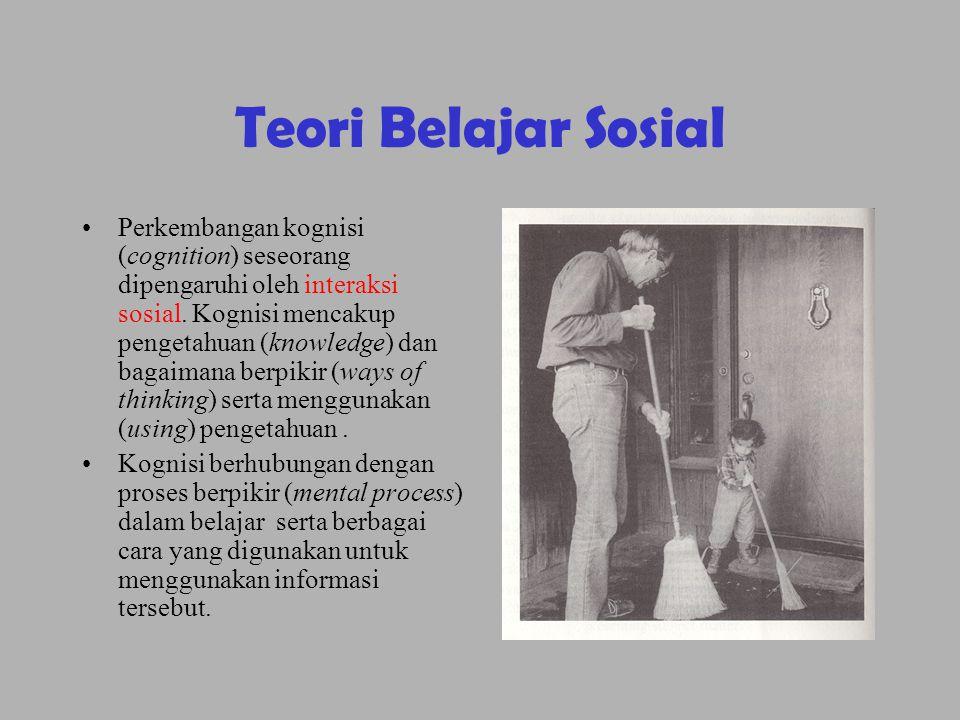 Teori Belajar Sosial