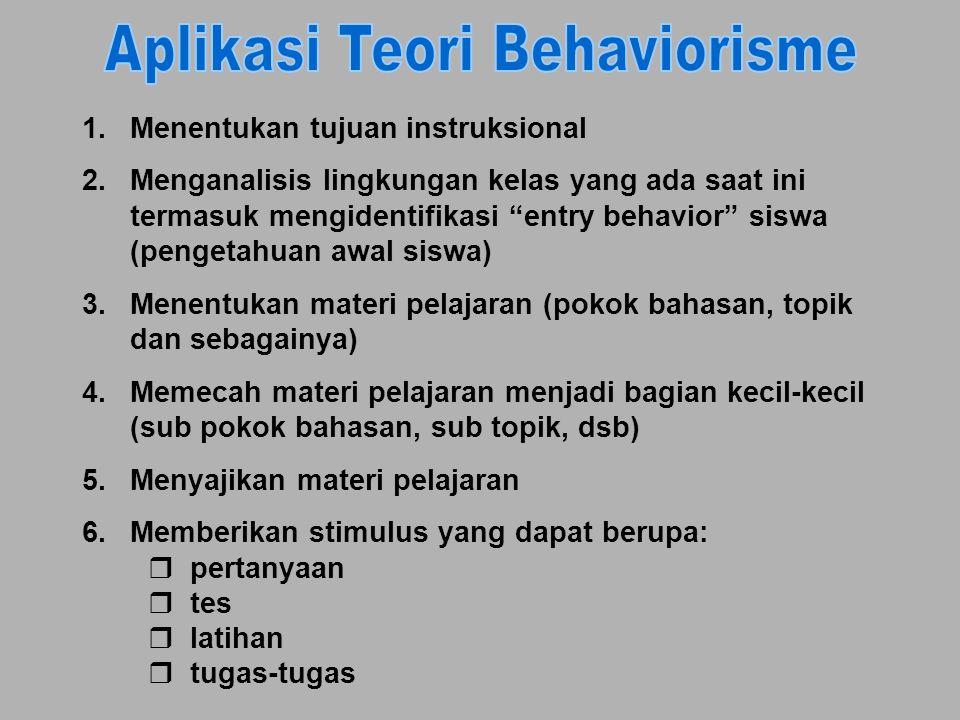 Aplikasi Teori Behaviorisme