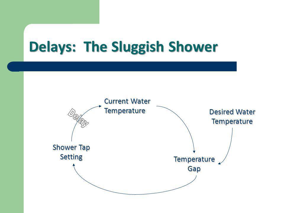Delays: The Sluggish Shower