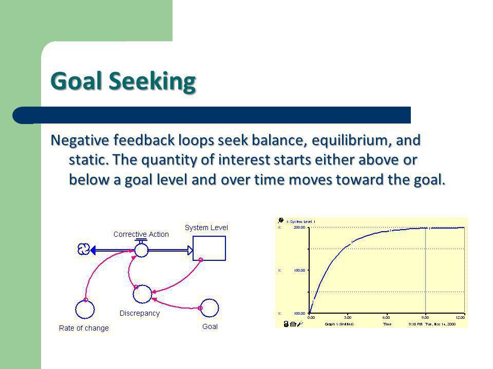Goal Seeking