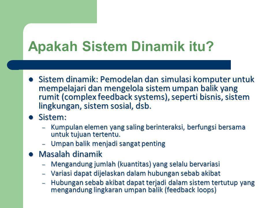 Apakah Sistem Dinamik itu