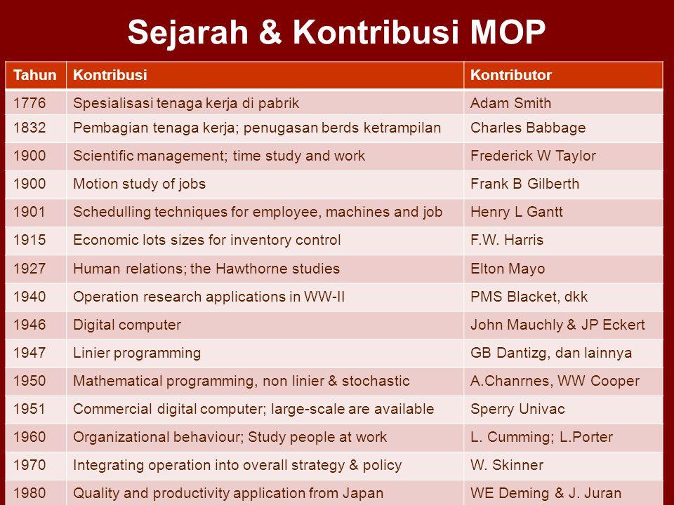Sejarah & Kontribusi MOP