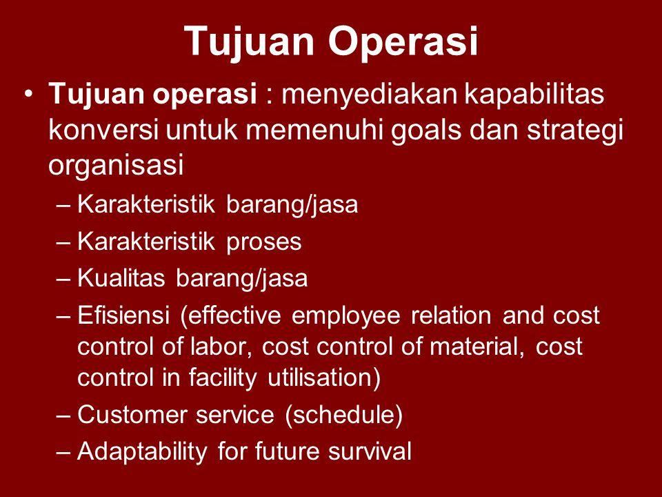 Tujuan Operasi Tujuan operasi : menyediakan kapabilitas konversi untuk memenuhi goals dan strategi organisasi.