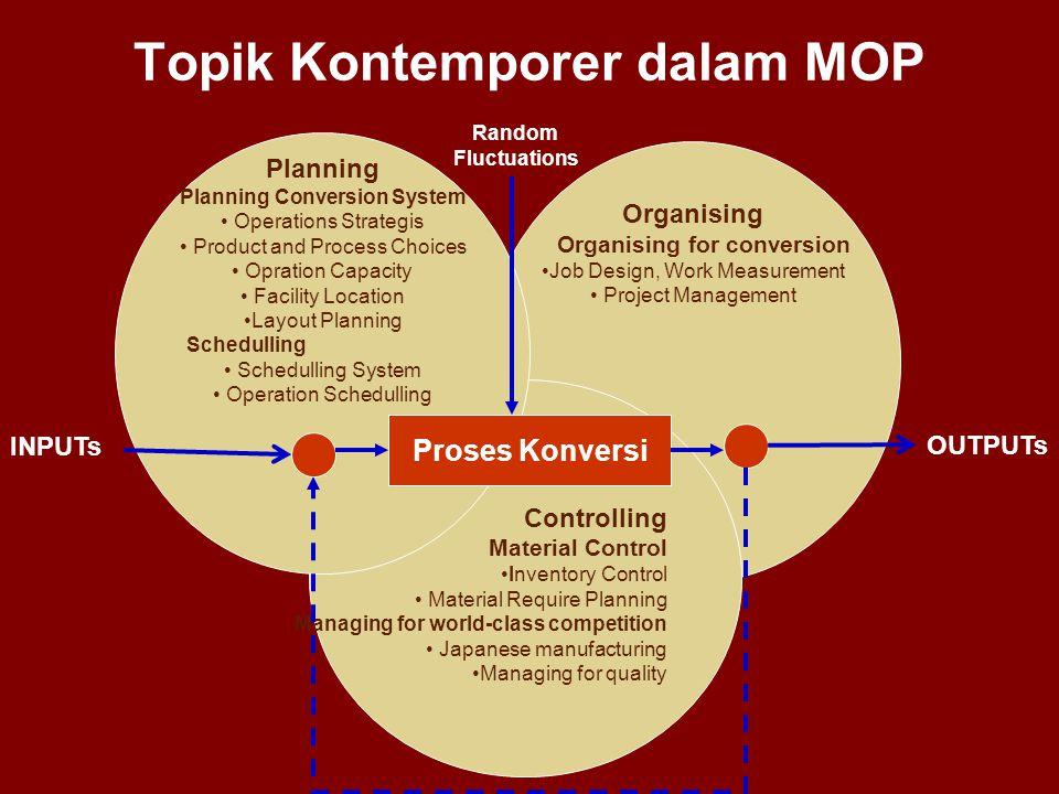 Topik Kontemporer dalam MOP