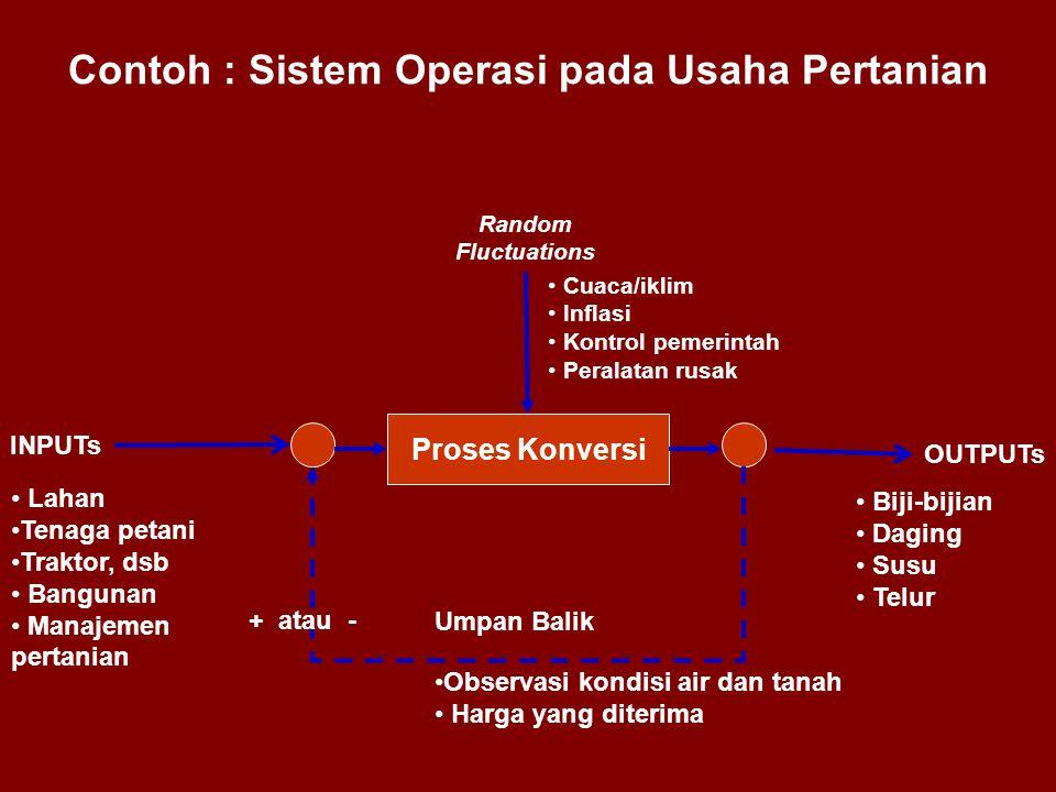 Contoh : Sistem Operasi pada Usaha Pertanian
