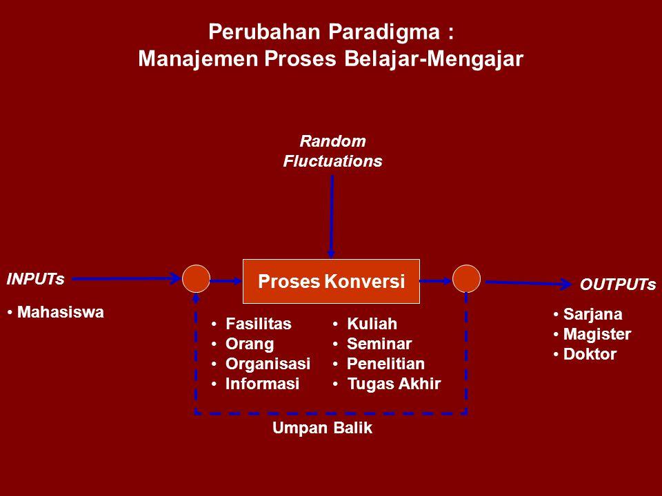 Perubahan Paradigma : Manajemen Proses Belajar-Mengajar