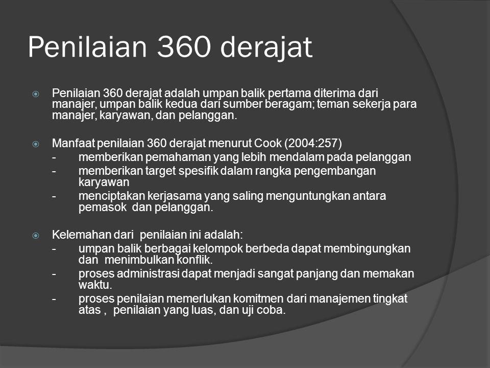 Penilaian 360 derajat