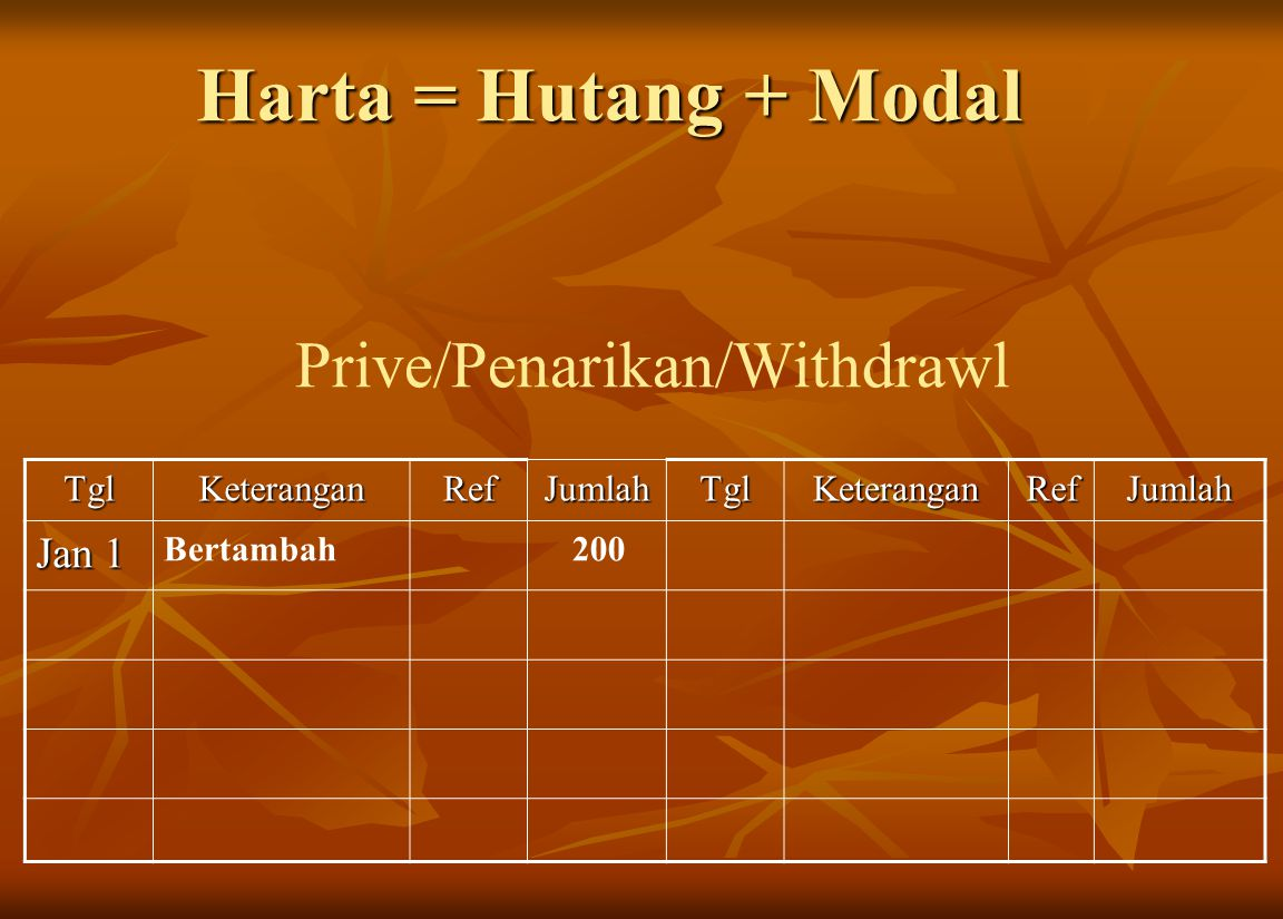 Prive/Penarikan/Withdrawl