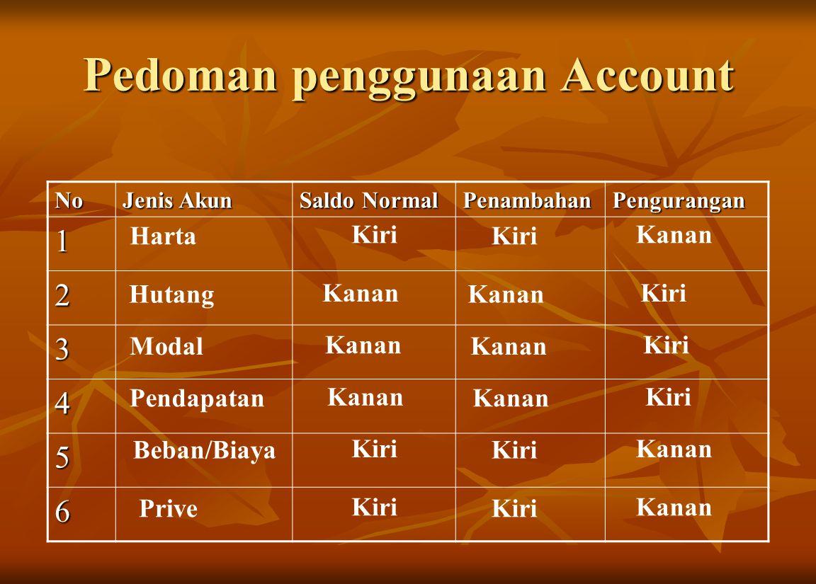 Pedoman penggunaan Account