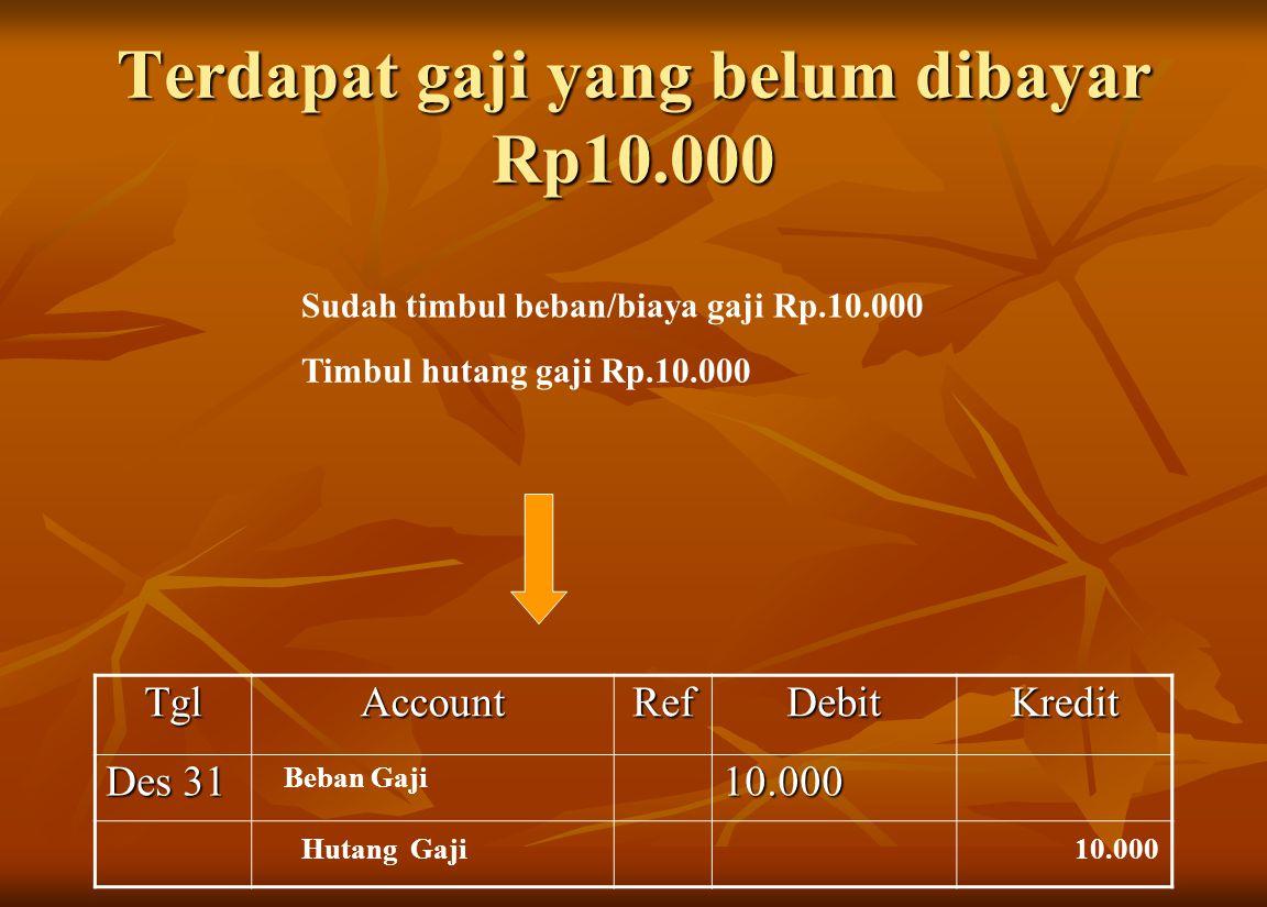 Terdapat gaji yang belum dibayar Rp10.000