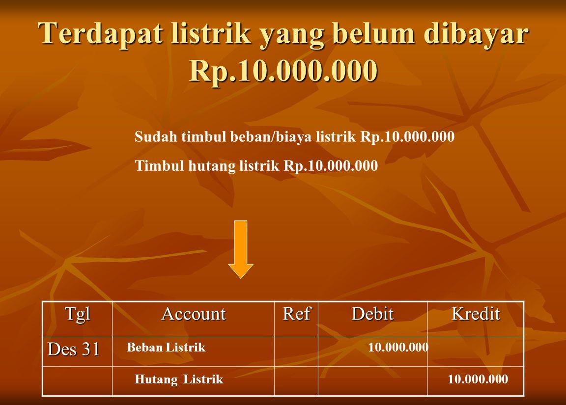 Terdapat listrik yang belum dibayar Rp.10.000.000