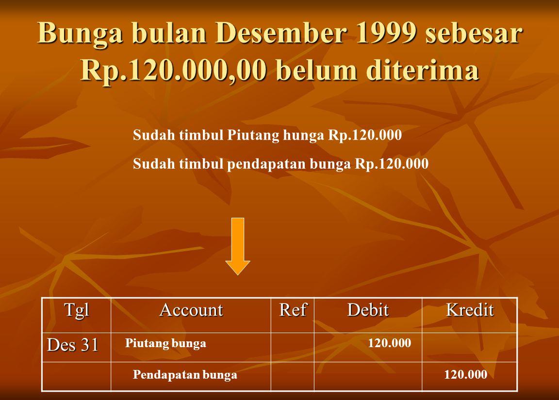 Bunga bulan Desember 1999 sebesar Rp.120.000,00 belum diterima