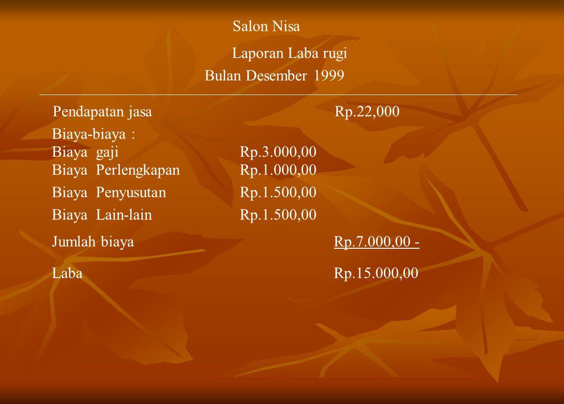 Salon Nisa Laporan Laba rugi. Bulan Desember 1999. Pendapatan jasa Rp.22,000. Biaya-biaya : Biaya gaji Rp.3.000,00.