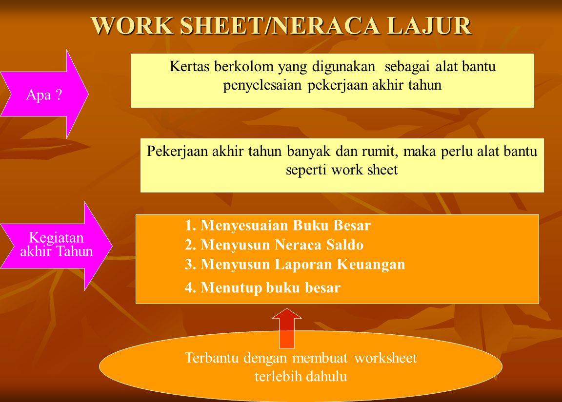 WORK SHEET/NERACA LAJUR