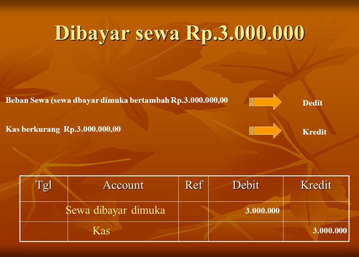 Dibayar sewa Rp.3.000.000 Tgl Account Ref Debit Kredit