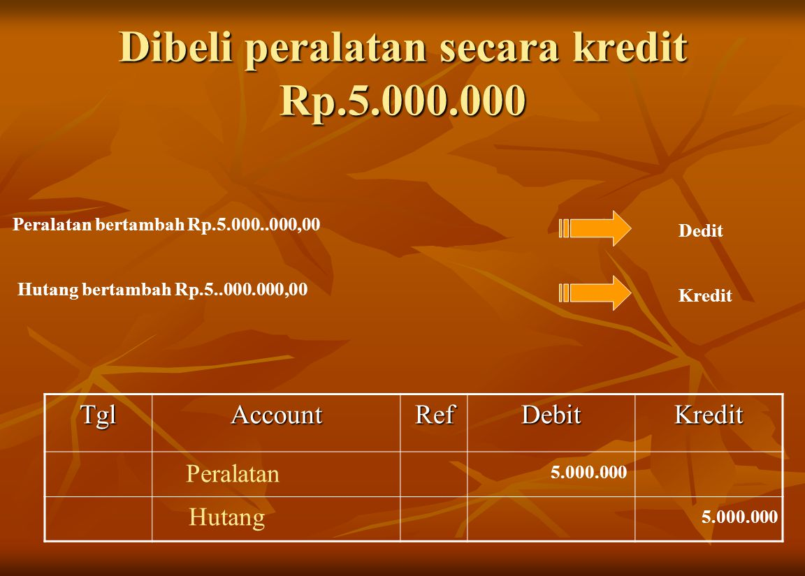 Dibeli peralatan secara kredit Rp.5.000.000