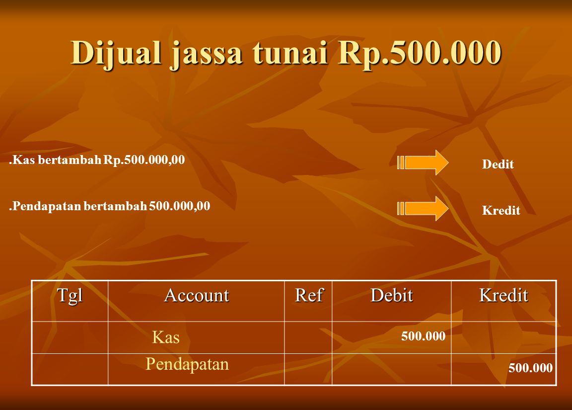 Dijual jassa tunai Rp.500.000 Tgl Account Ref Debit Kredit Kas