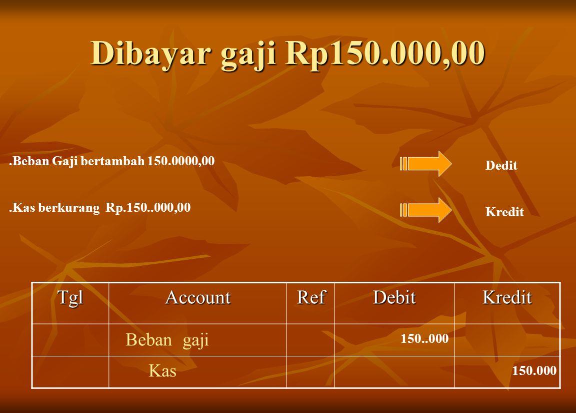 Dibayar gaji Rp150.000,00 Tgl Account Ref Debit Kredit Beban gaji Kas