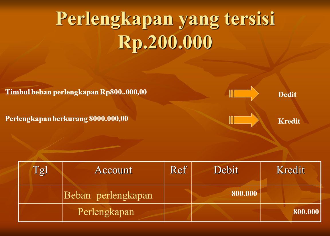 Perlengkapan yang tersisi Rp.200.000