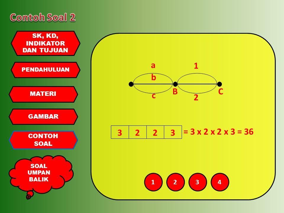 Contoh Soal 2 B C a b c 1 2 3 = 3 x 2 x 2 x 3 = 36 2 1 2 3 4