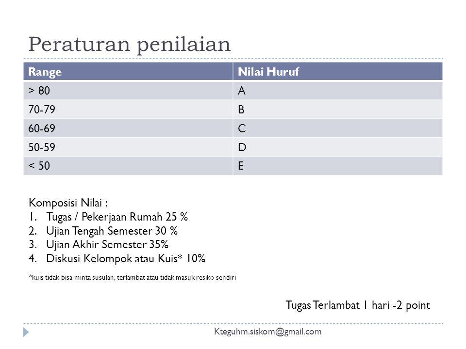 Peraturan penilaian Range Nilai Huruf > 80 A 70-79 B 60-69 C 50-59
