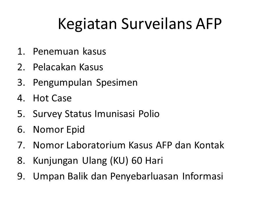 Kegiatan Surveilans AFP