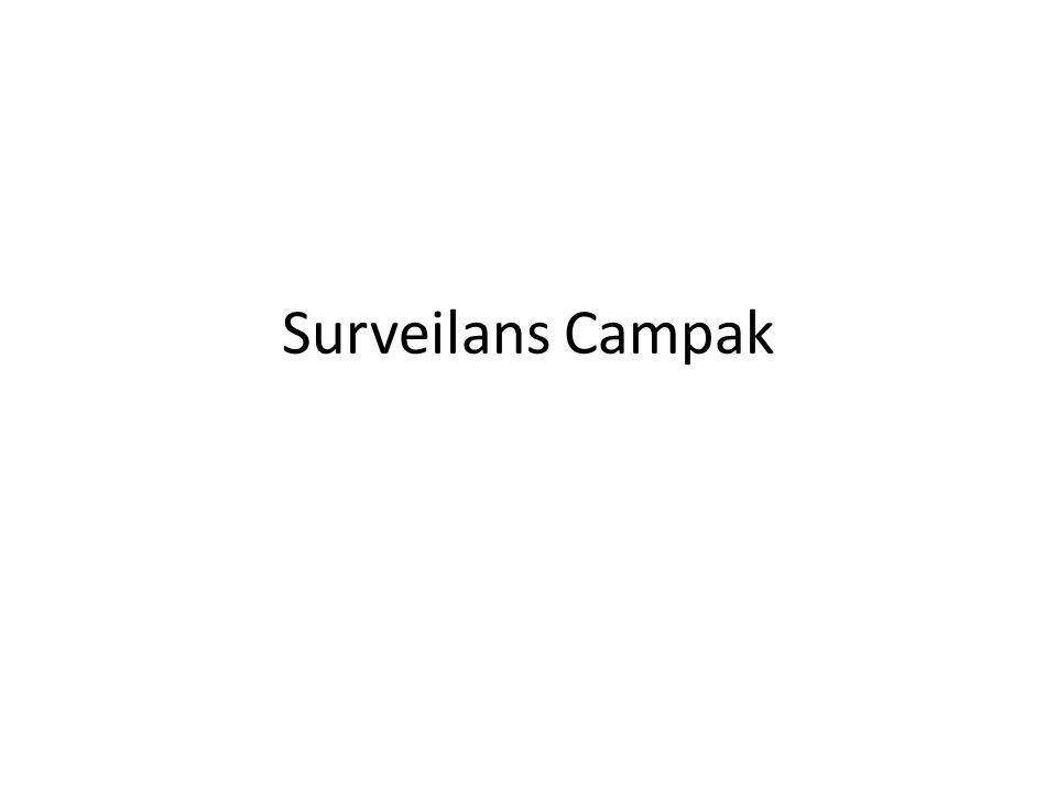 Surveilans Campak