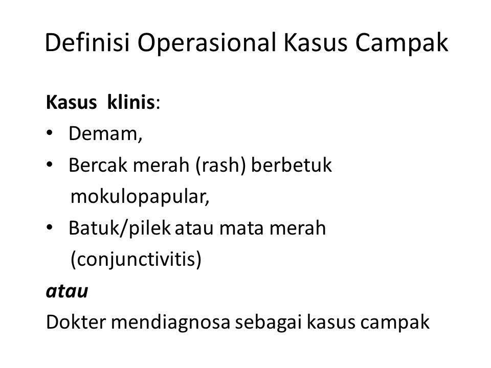 Definisi Operasional Kasus Campak