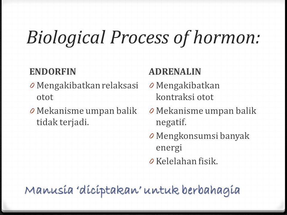 Biological Process of hormon:
