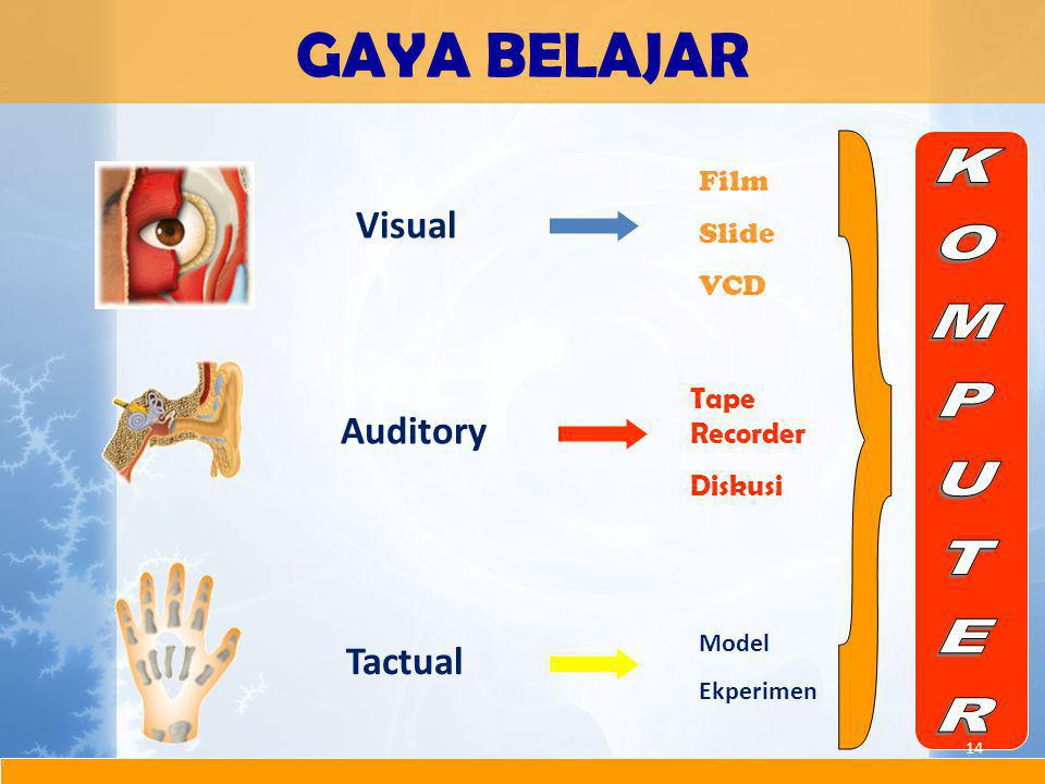 GAYA BELAJAR } KOMPUTER Visual Auditory Tactual Film Slide VCD