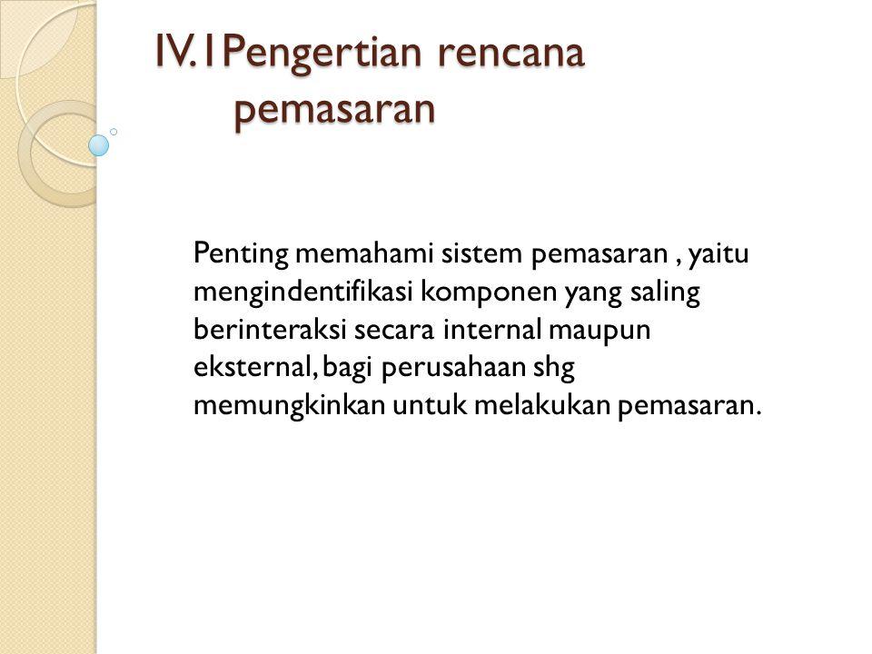 IV.1Pengertian rencana pemasaran
