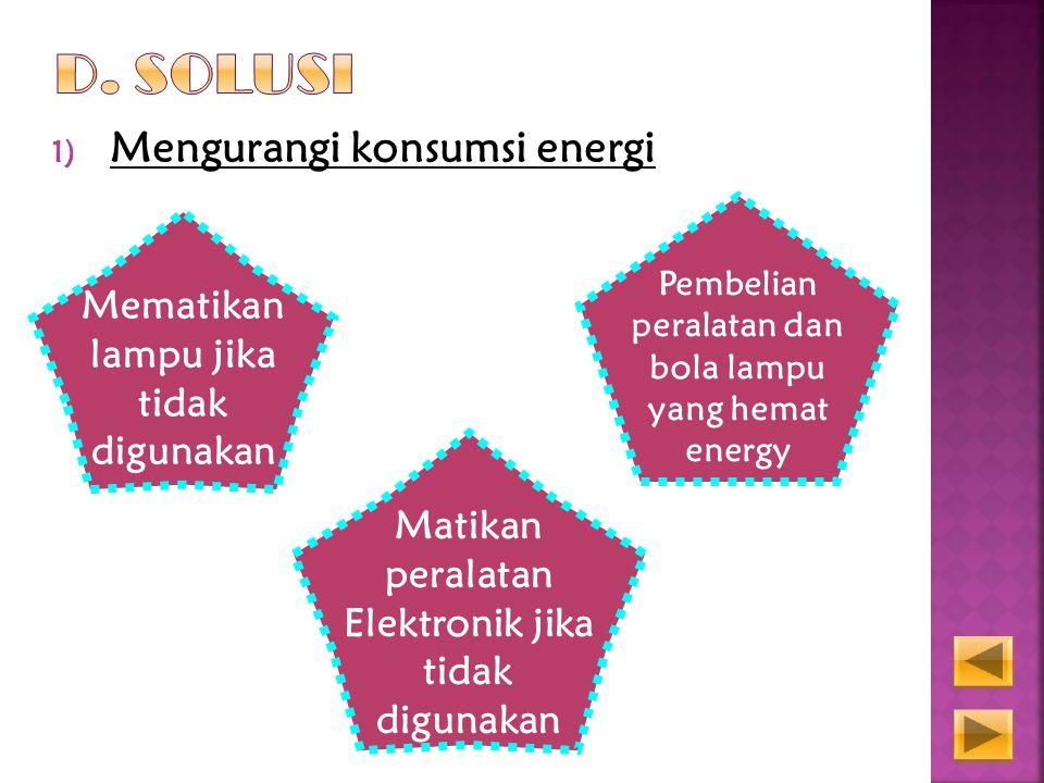 D. Solusi Mengurangi konsumsi energi