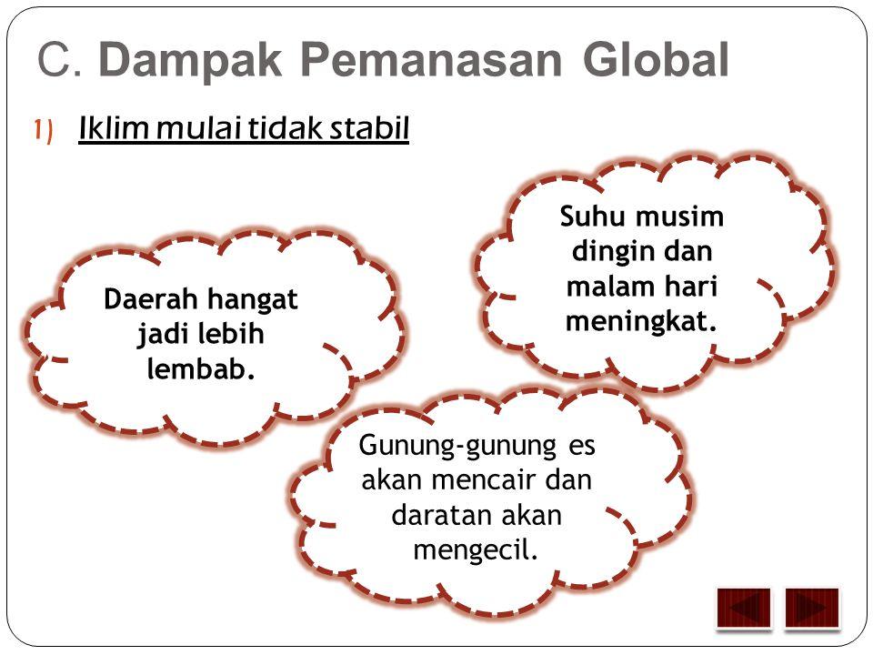 C. Dampak Pemanasan Global